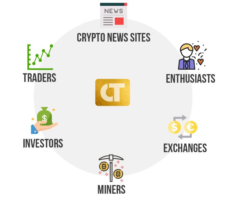 CryptoTrader Singapore community